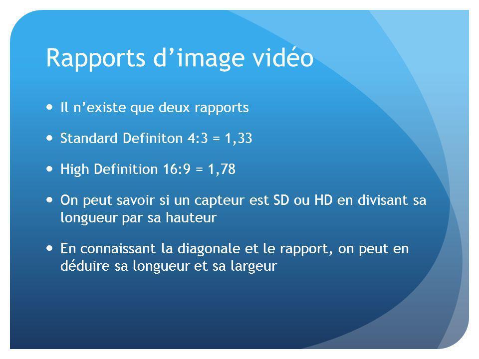 Rapports dimage vidéo Il nexiste que deux rapports Standard Definiton 4:3 = 1,33 High Definition 16:9 = 1,78 On peut savoir si un capteur est SD ou HD en divisant sa longueur par sa hauteur En connaissant la diagonale et le rapport, on peut en déduire sa longueur et sa largeur