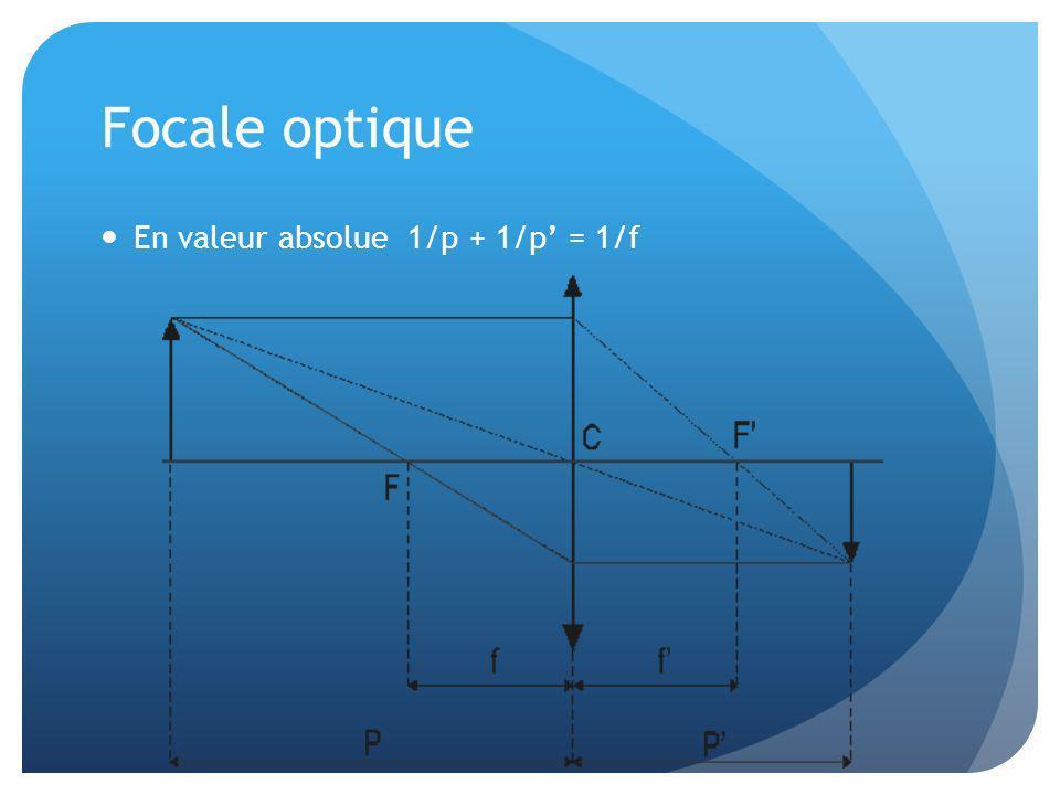 Focale optique En valeur absolue 1/p + 1/p = 1/f