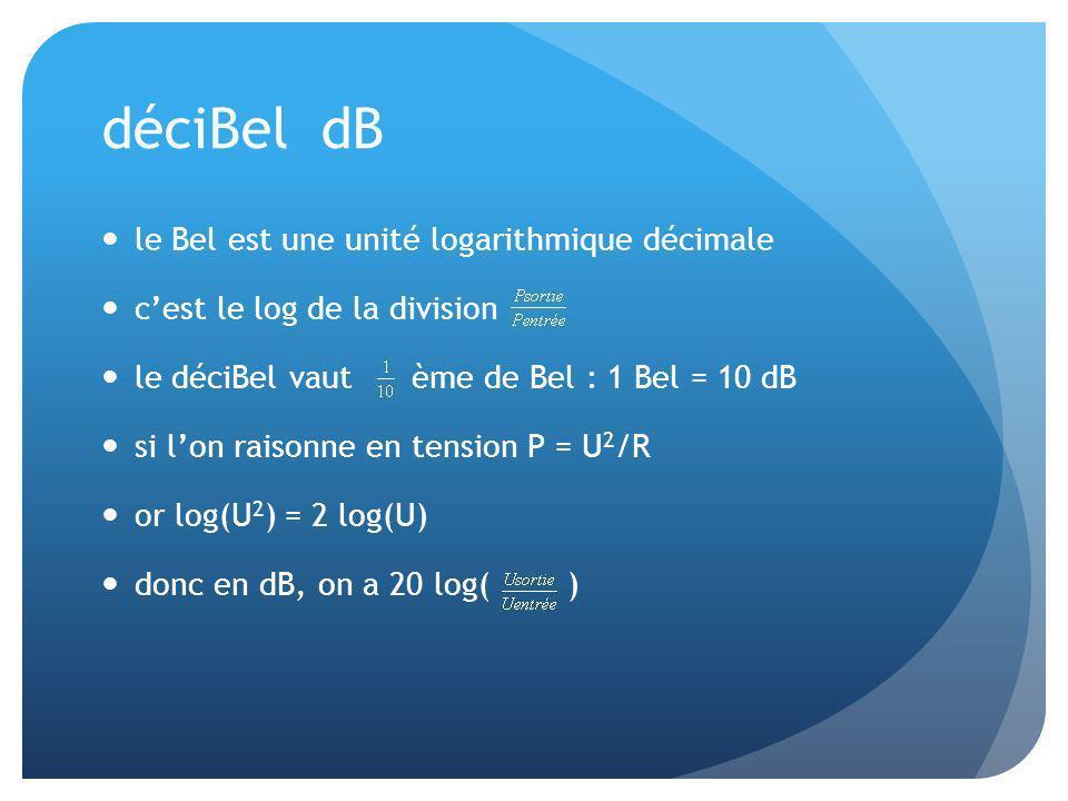 déciBel dB le Bel est une unité logarithmique décimale cest le log de la division le déciBel vaut ème de Bel : 1 Bel = 10 dB si lon raisonne en tension P = U 2 /R or log(U 2 ) = 2 log(U) donc en dB, on a 20 log( )