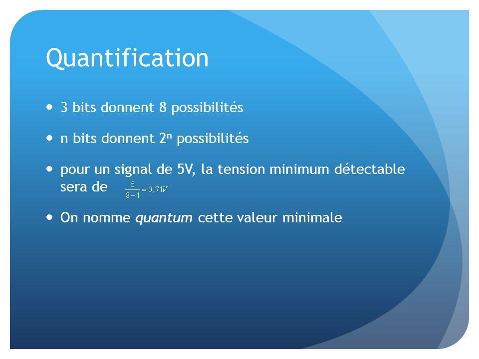 Quantification 3 bits donnent 8 possibilités n bits donnent 2 n possibilités pour un signal de 5V, la tension minimum détectable sera de On nomme quan