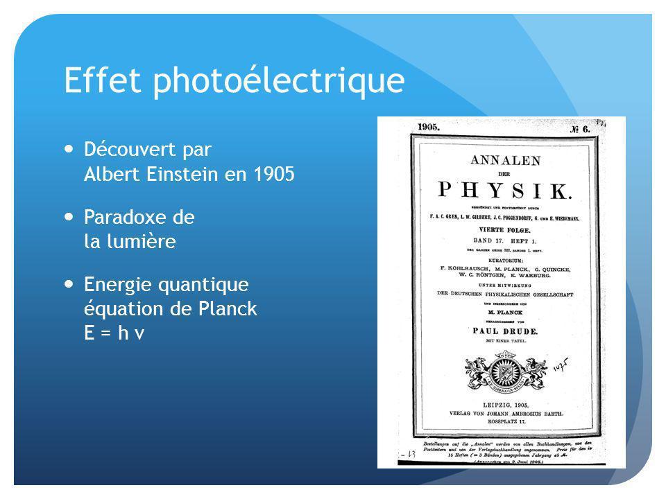 Effet photoélectrique Découvert par Albert Einstein en 1905 Paradoxe de la lumière Energie quantique équation de Planck E = h ν