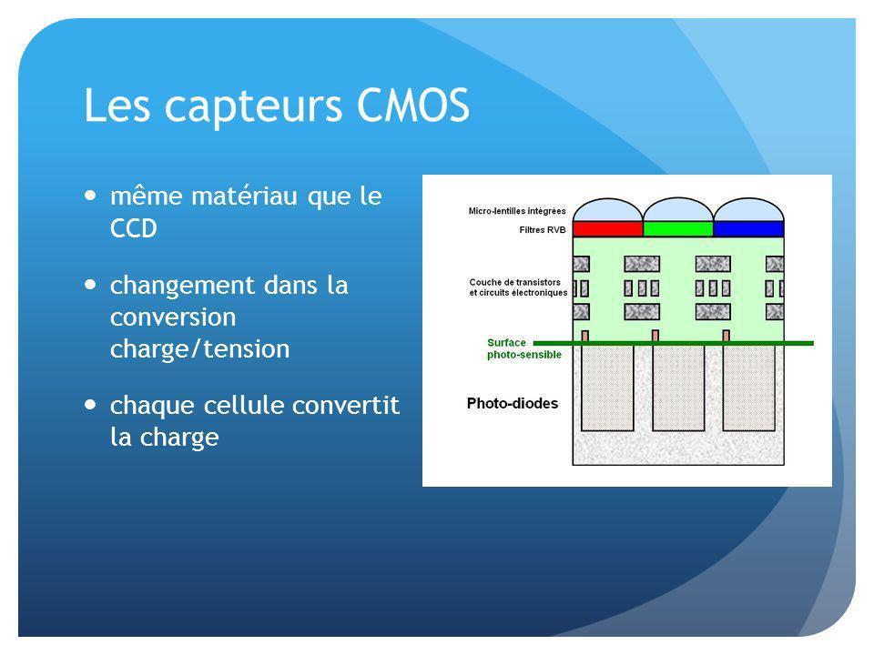 Comparaison CCD - CMOS