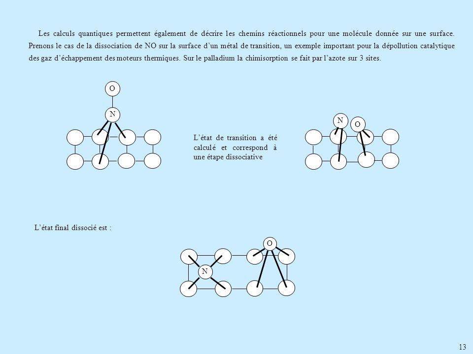 13 Les calculs quantiques permettent également de décrire les chemins réactionnels pour une molécule donnée sur une surface. Prenons le cas de la diss