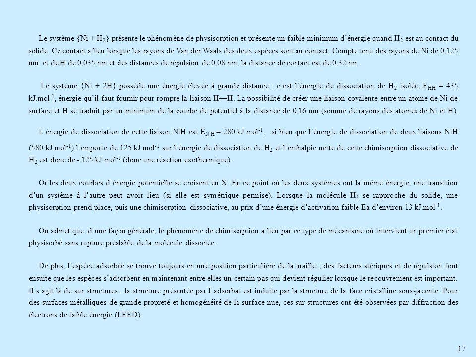 17 Le système {Ni + H 2 } présente le phénomène de physisorption et présente un faible minimum dénergie quand H 2 est au contact du solide. Ce contact