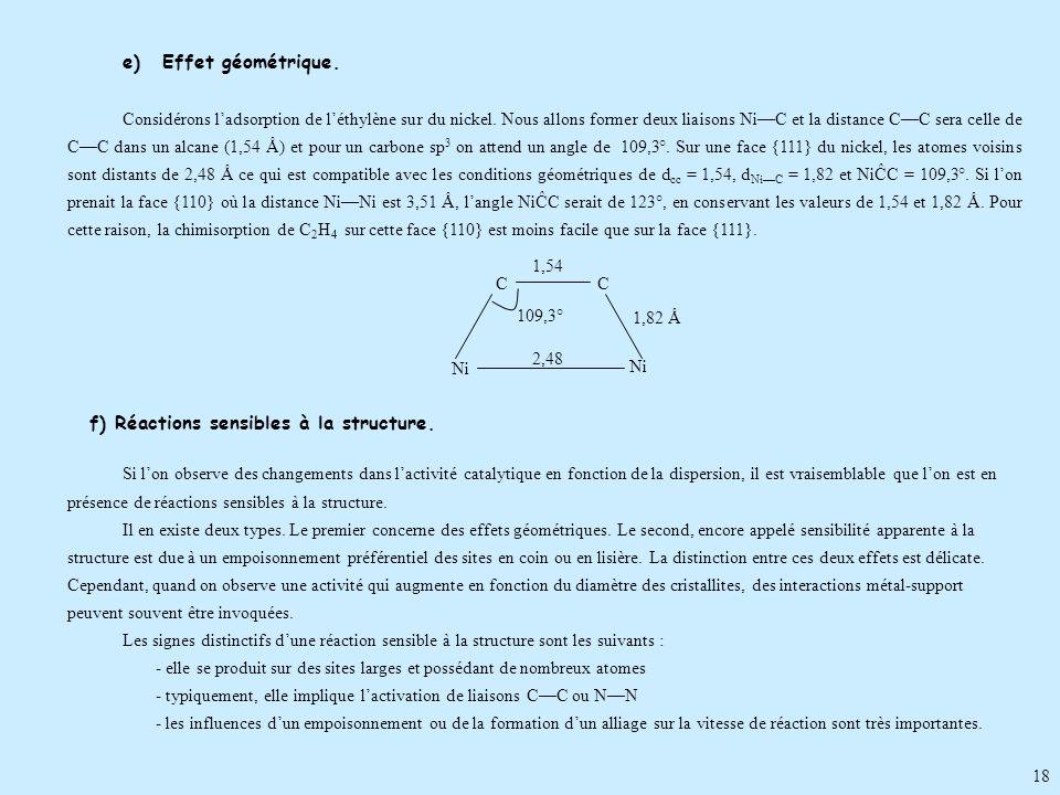 18 e) Effet géométrique. Considérons ladsorption de léthylène sur du nickel. Nous allons former deux liaisons NiC et la distance CC sera celle de CC d