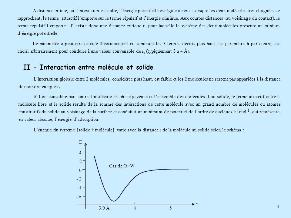 4 A distance infinie, où linteraction est nulle, lénergie potentielle est égale à zéro. Lorsque les deux molécules très éloignées se rapprochent, le t