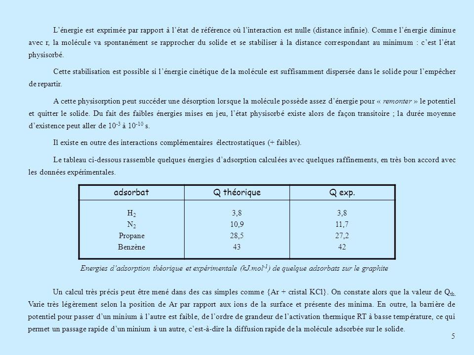 5 Lénergie est exprimée par rapport à létat de référence où linteraction est nulle (distance infinie). Comme lénergie diminue avec r, la molécule va s