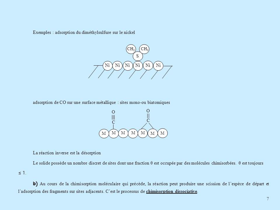 7 Exemples : adsorption du diméthylsulfure sur le nickel adsorption de CO sur une surface métallique : sites mono-ou biatomiques La réaction inverse e