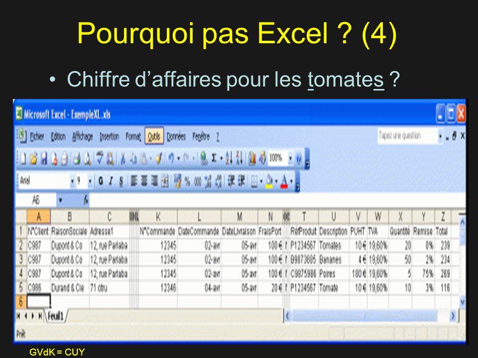 GVdK = CUY Pourquoi pas Excel ? (4) Chiffre daffaires pour les tomates ?