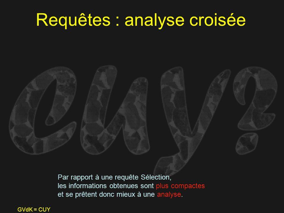 GVdK = CUY Requêtes : analyse croisée Par rapport à une requête Sélection, les informations obtenues sont plus compactes et se prêtent donc mieux à un