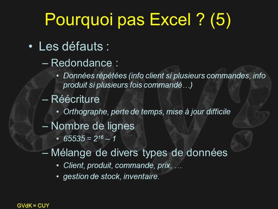 GVdK = CUY Pourquoi pas Excel ? (5) Les défauts : –Redondance : Données répétées (info client si plusieurs commandes, info produit si plusieurs fois c