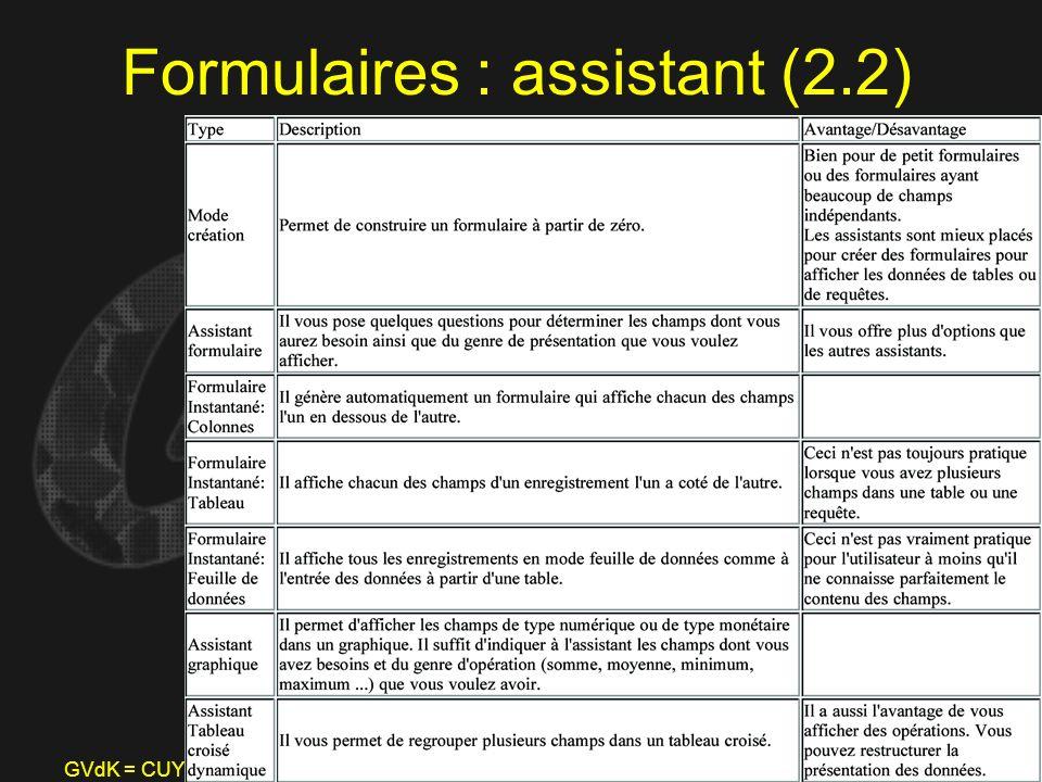 GVdK = CUY Formulaires : assistant (2.2)