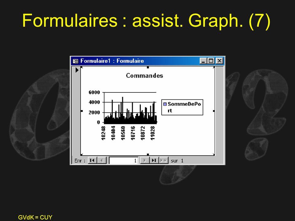 GVdK = CUY Formulaires : assist. Graph. (7)