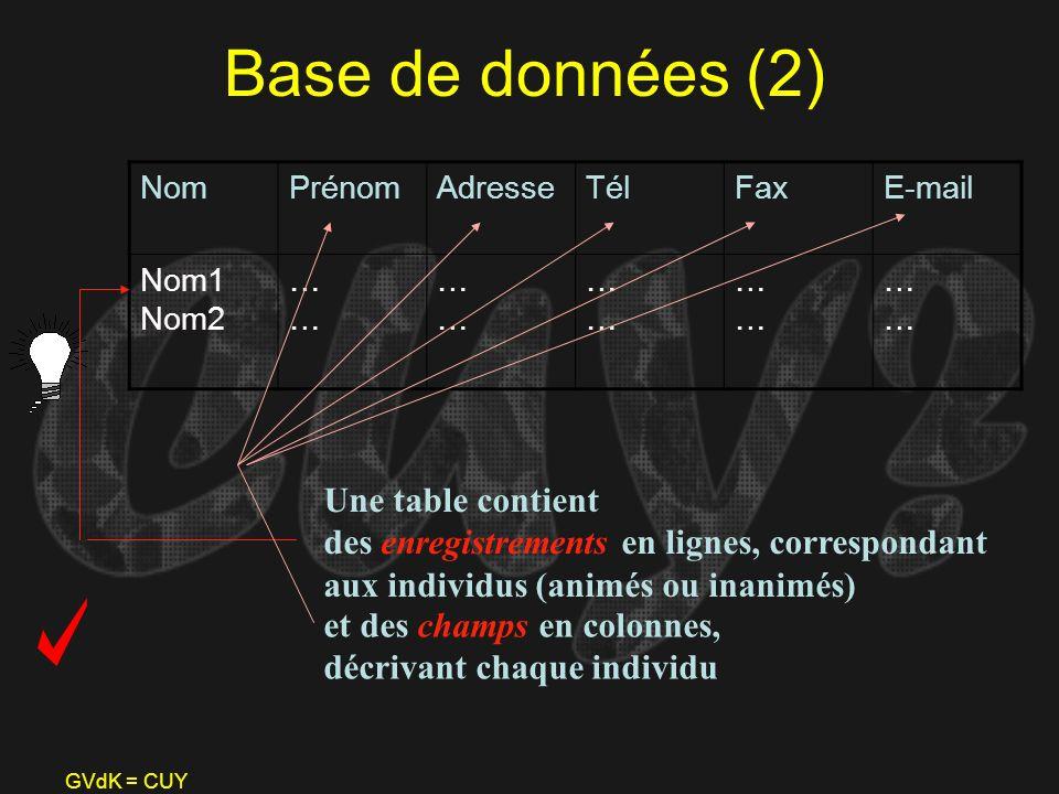 GVdK = CUY Base de données (2) NomPrénomAdresseTélFaxE-mail Nom1 Nom2…………… Une table contient des enregistrements en lignes, correspondant aux individ