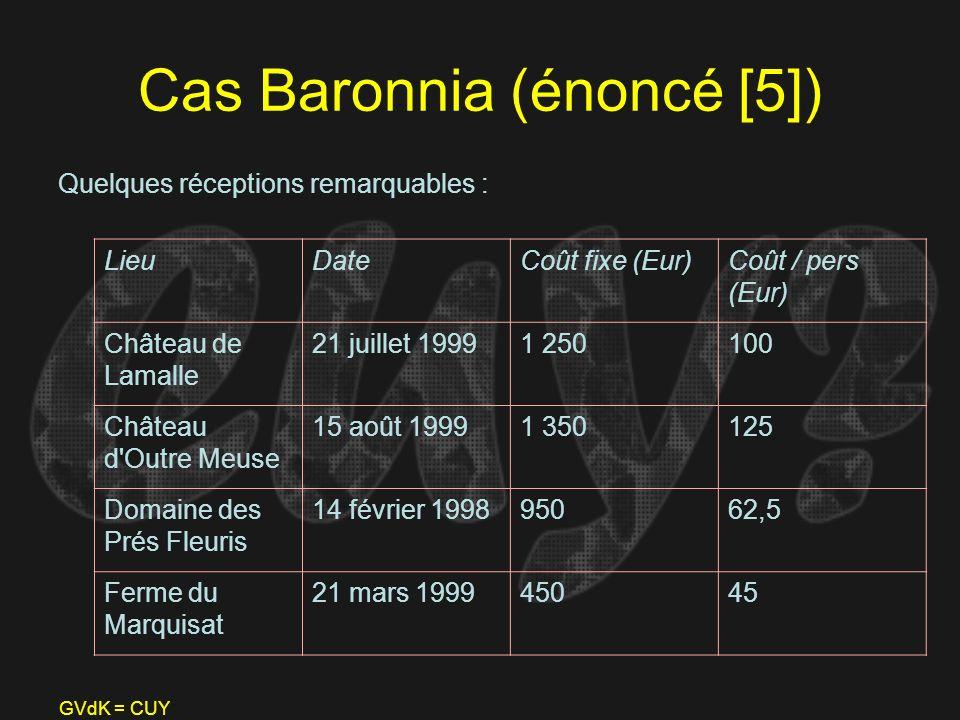 GVdK = CUY Cas Baronnia (énoncé [5]) Quelques réceptions remarquables : LieuDateCoût fixe (Eur)Coût / pers (Eur) Château de Lamalle 21 juillet 19991 2