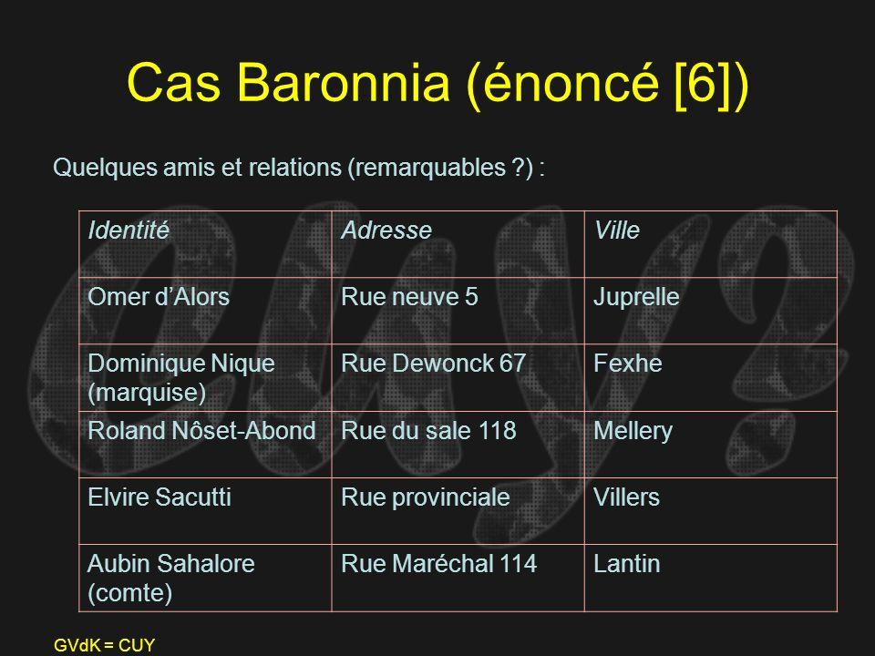 GVdK = CUY Cas Baronnia (énoncé [6]) Quelques amis et relations (remarquables ?) : IdentitéAdresseVille Omer dAlorsRue neuve 5Juprelle Dominique Nique