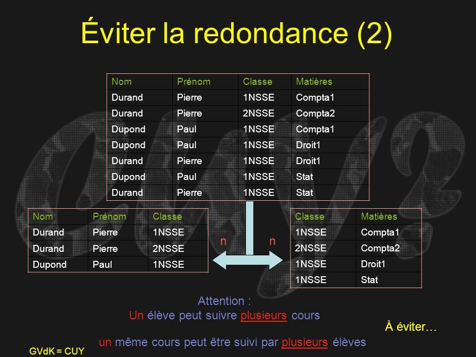GVdK = CUY Éviter la redondance (2) NomPrénomClasseMatières DurandPierre1NSSECompta1 DurandPierre2NSSECompta2 DupondPaul1NSSECompta1 DupondPaul1NSSEDr