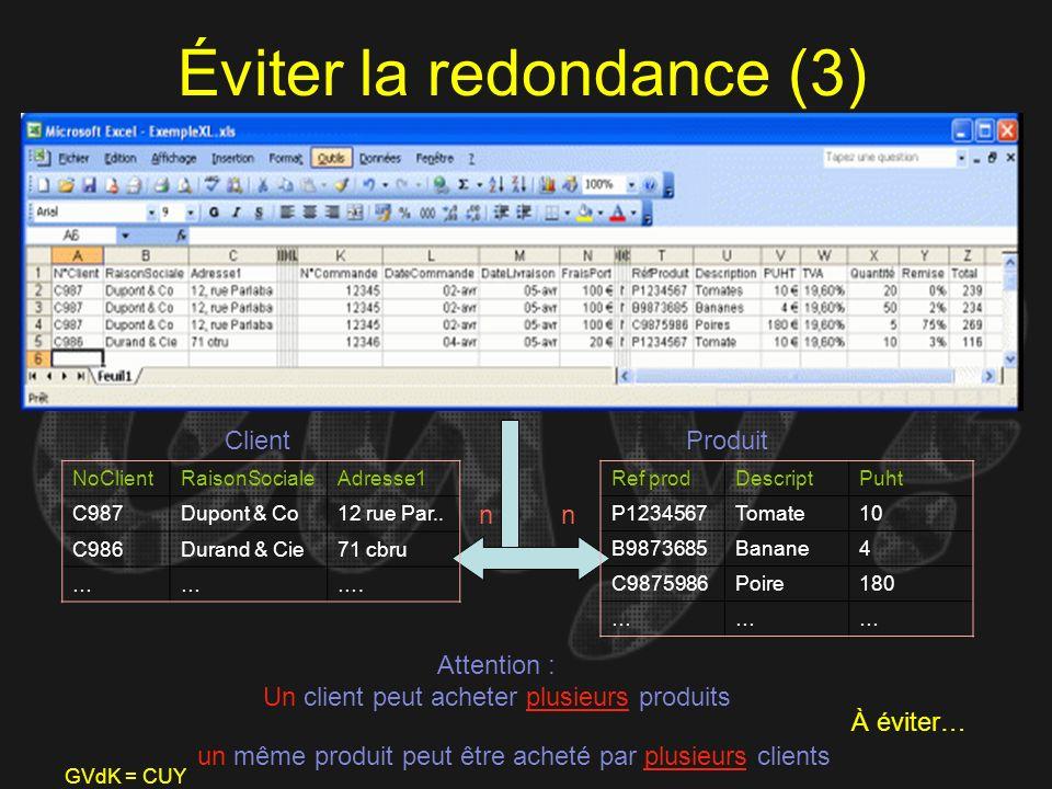 GVdK = CUY Éviter la redondance (3) NoClientRaisonSocialeAdresse1 C987Dupont & Co12 rue Par.. C986Durand & Cie71 cbru ………. Ref prodDescriptPuht P12345