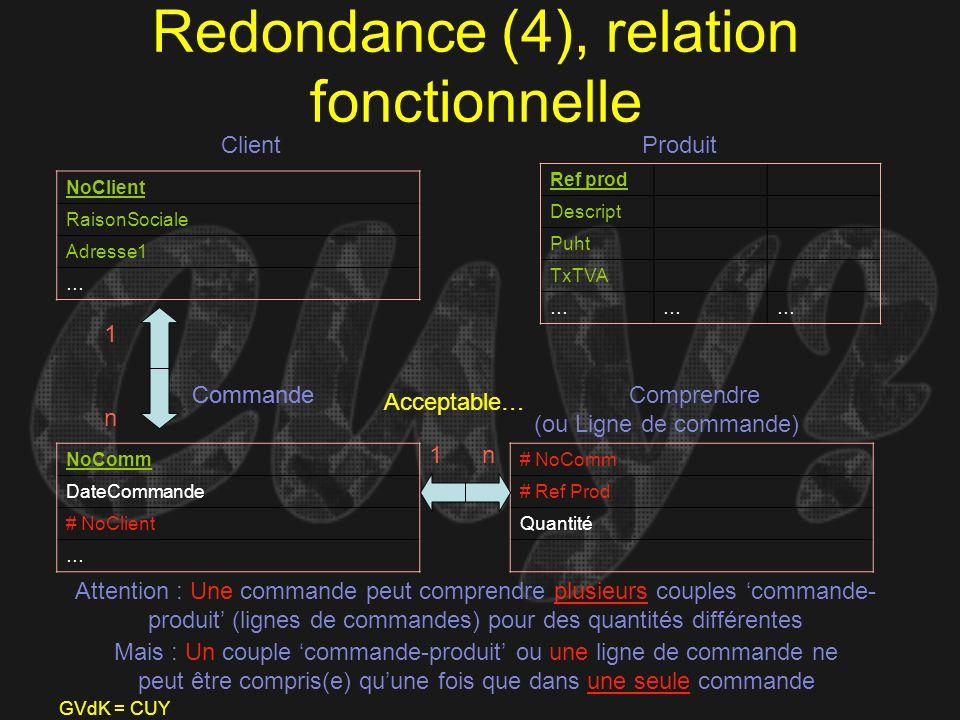 GVdK = CUY Redondance (4), relation fonctionnelle NoClient RaisonSociale Adresse1 … Ref prod Descript Puht TxTVA ……… Client Produit Commande. NoComm D