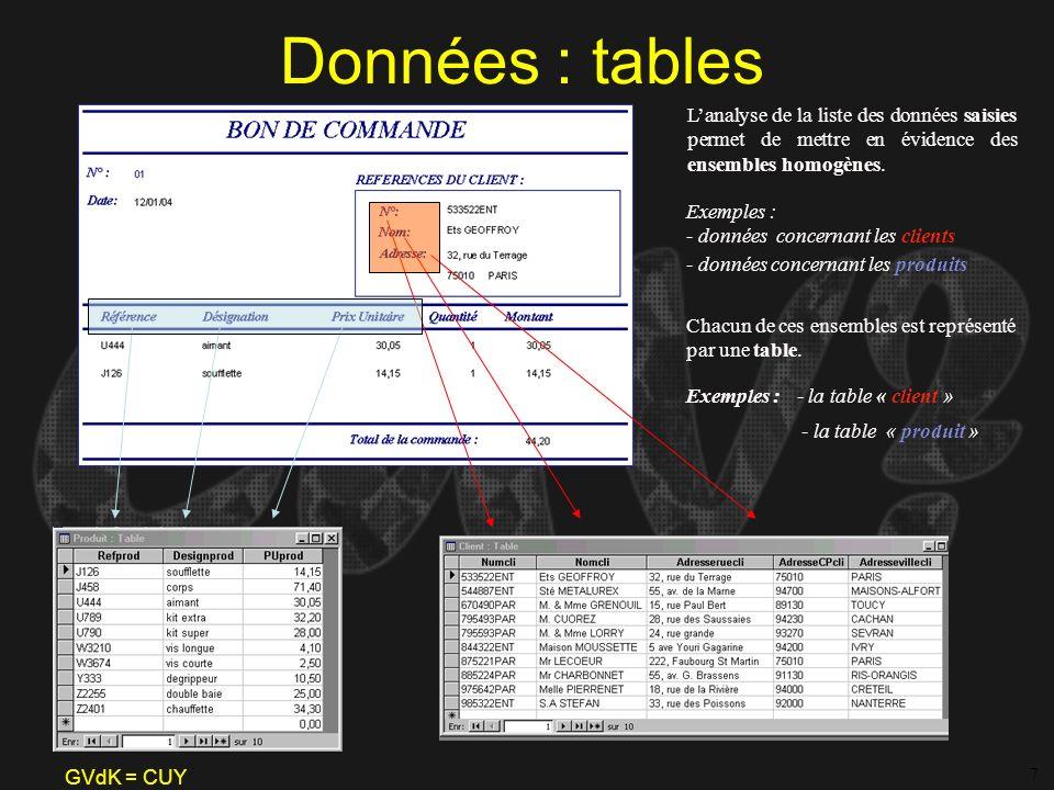 GVdK = CUY Données : tables Lanalyse de la liste des données saisies permet de mettre en évidence des ensembles homogènes. Exemples : - données concer