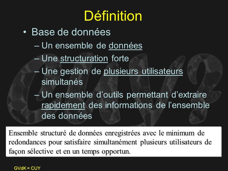 GVdK = CUY Définition Base de données –Un ensemble de données –Une structuration forte –Une gestion de plusieurs utilisateurs simultanés –Un ensemble