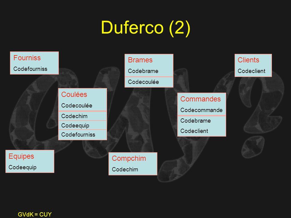 GVdK = CUY Duferco (2) Brames Codebrame Clients Codeclient Commandes Codecommande Codebrame Codeclient Coulées Codecoulée Compchim Codechim Equipes Co