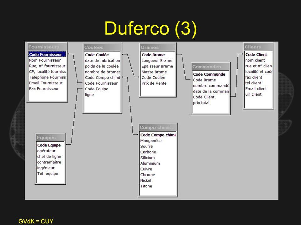 GVdK = CUY Duferco (3)