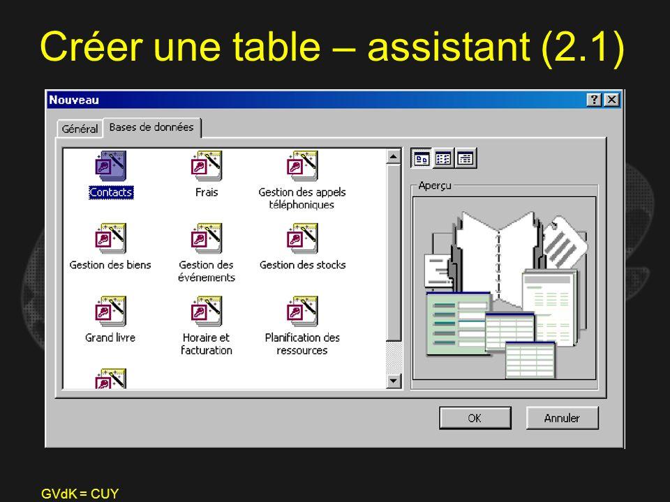 GVdK = CUY Créer une table – assistant (2.1)