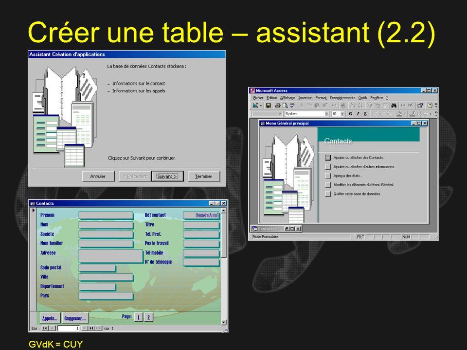 GVdK = CUY Créer une table – assistant (2.2)