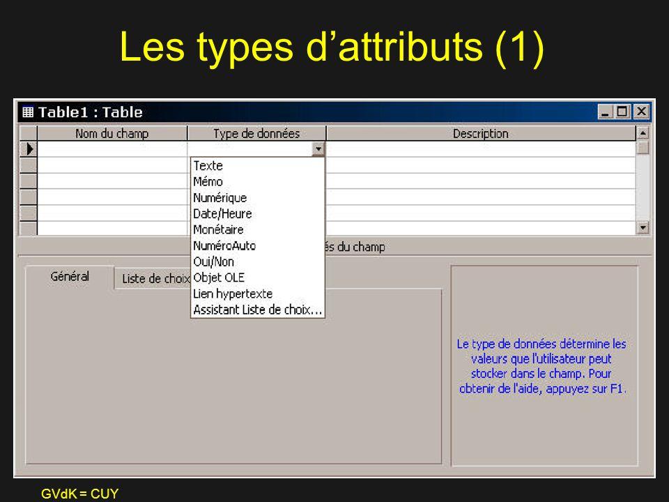 GVdK = CUY Les types dattributs (1)