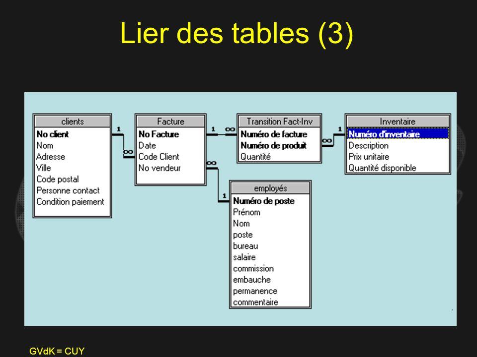 GVdK = CUY Lier des tables (3)