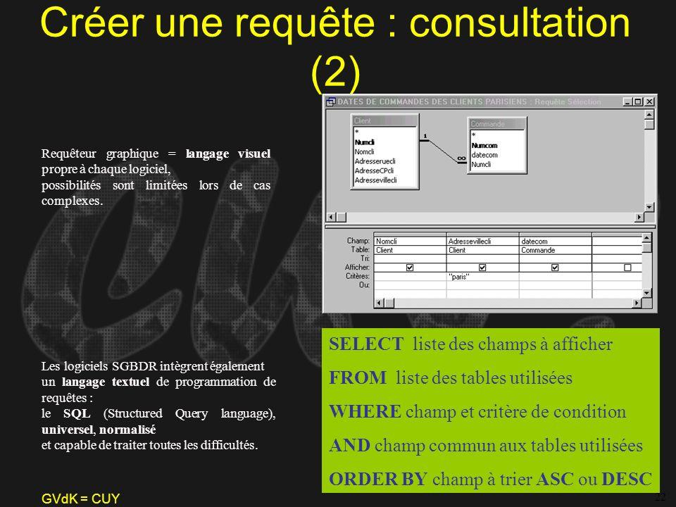 GVdK = CUY Créer une requête : consultation (2) Requêteur graphique = langage visuel propre à chaque logiciel, possibilités sont limitées lors de cas