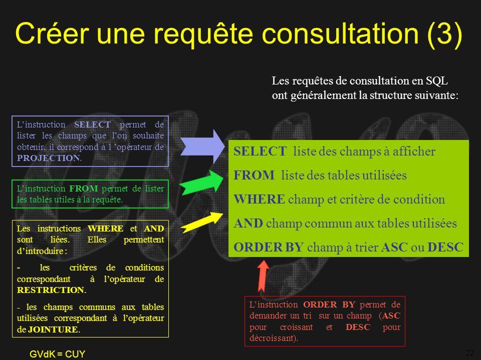 GVdK = CUY Créer une requête consultation (3) SELECT liste des champs à afficher FROM liste des tables utilisées WHERE champ et critère de condition A