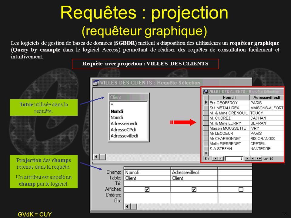 GVdK = CUY Requêtes : projection (requêteur graphique) Les logiciels de gestion de bases de données (SGBDR) mettent à disposition des utilisateurs un
