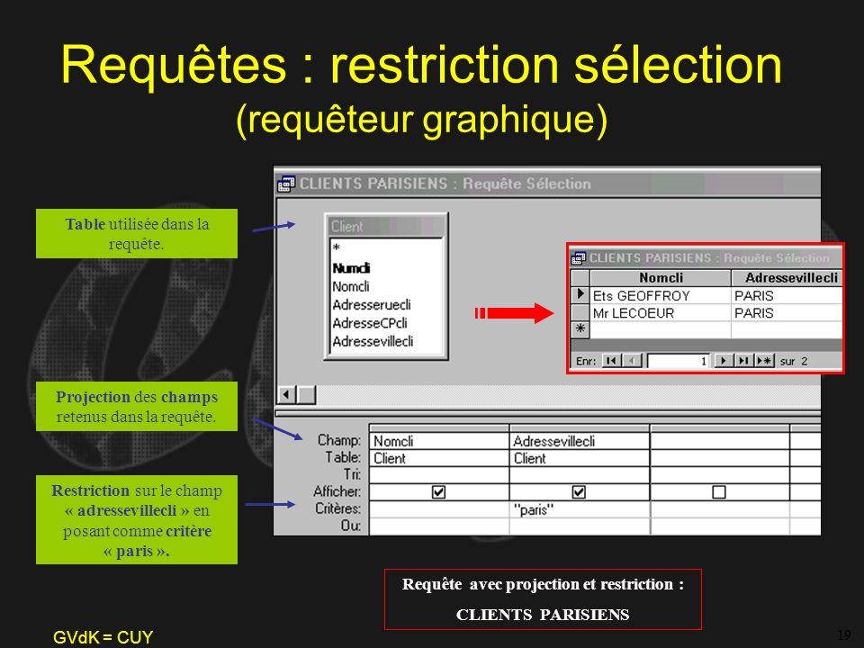 GVdK = CUY Requêtes : restriction sélection (requêteur graphique) Table utilisée dans la requête. Projection des champs retenus dans la requête. Restr