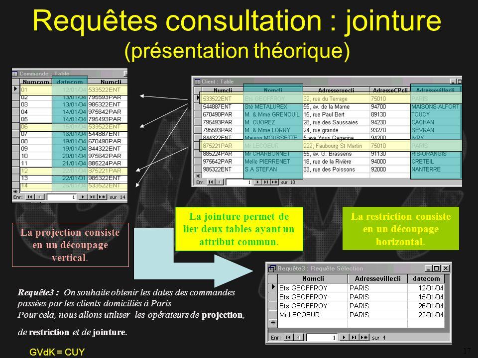 GVdK = CUY Requêtes consultation : jointure (présentation théorique) Requête3 : On souhaite obtenir les dates des commandes passées par les clients do