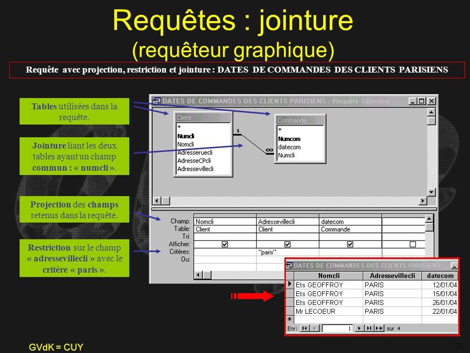 GVdK = CUY Requêtes : jointure (requêteur graphique) Requête avec projection, restriction et jointure : DATES DE COMMANDES DES CLIENTS PARISIENS Table