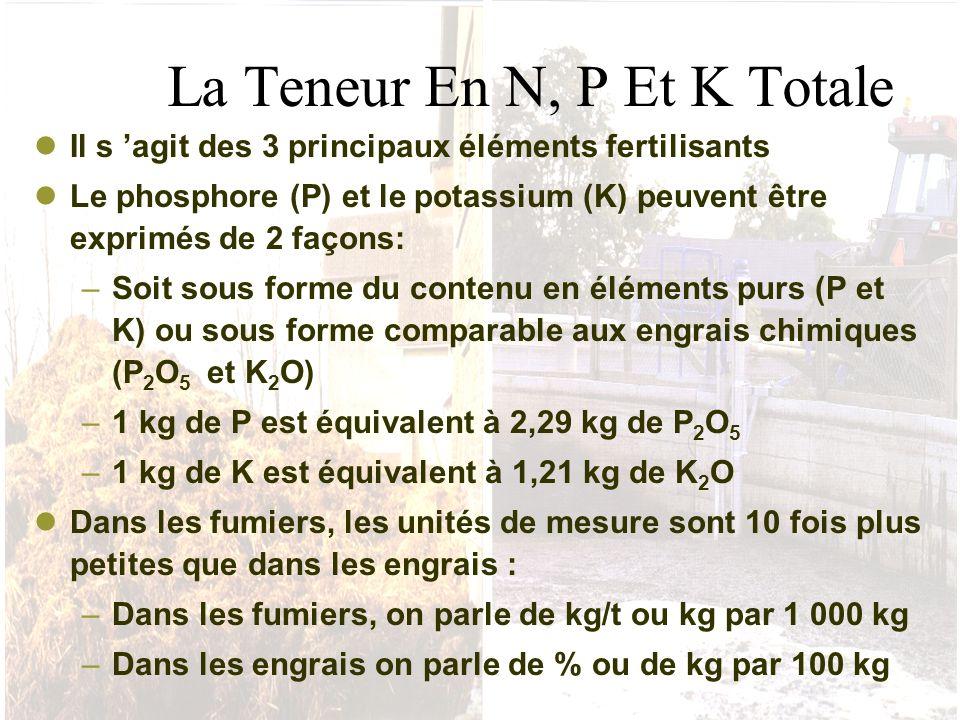 La Teneur En N, P Et K Totale Il s agit des 3 principaux éléments fertilisants Le phosphore (P) et le potassium (K) peuvent être exprimés de 2 façons: