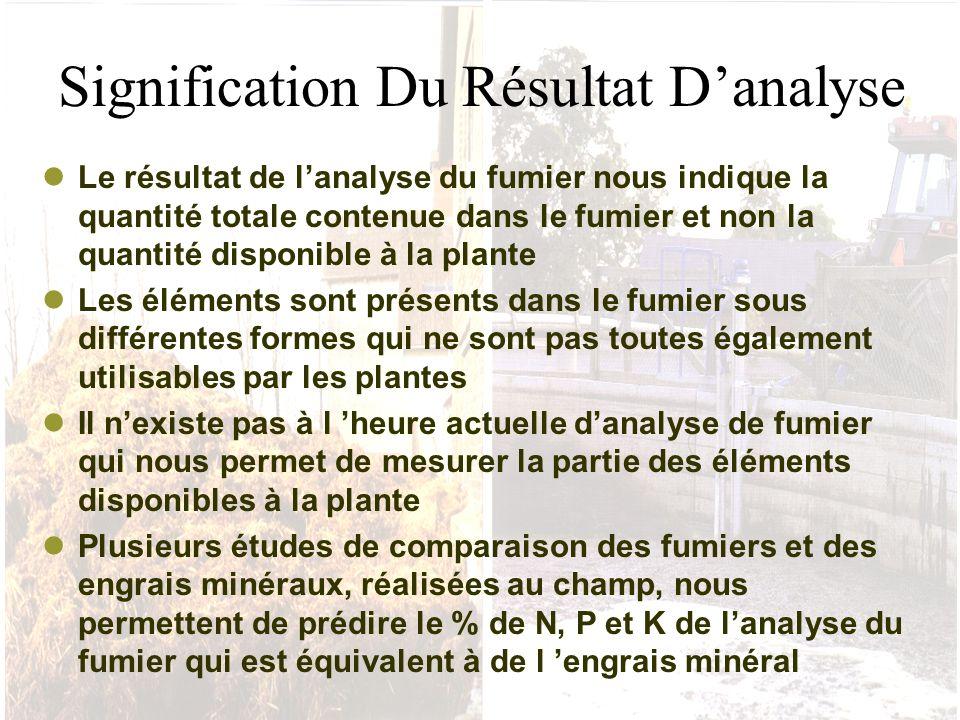 Signification Du Résultat Danalyse Le résultat de lanalyse du fumier nous indique la quantité totale contenue dans le fumier et non la quantité dispon