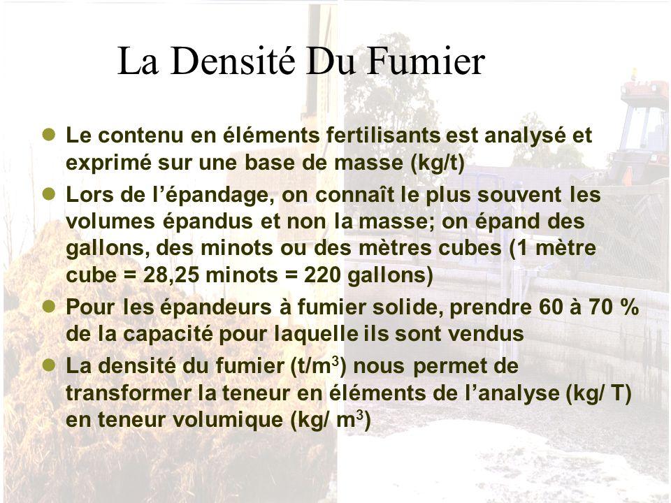 La Densité Du Fumier Le contenu en éléments fertilisants est analysé et exprimé sur une base de masse (kg/t) Lors de lépandage, on connaît le plus sou