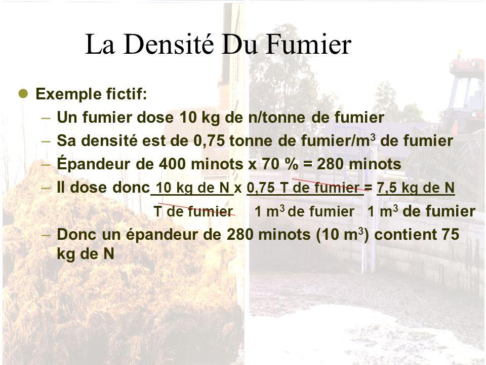 La Densité Du Fumier Exemple fictif: –Un fumier dose 10 kg de n/tonne de fumier –Sa densité est de 0,75 tonne de fumier/m 3 de fumier –Épandeur de 400