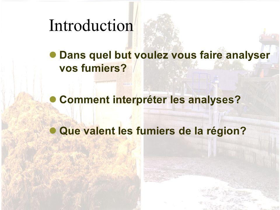 Introduction Dans quel but voulez vous faire analyser vos fumiers? Comment interpréter les analyses? Que valent les fumiers de la région?