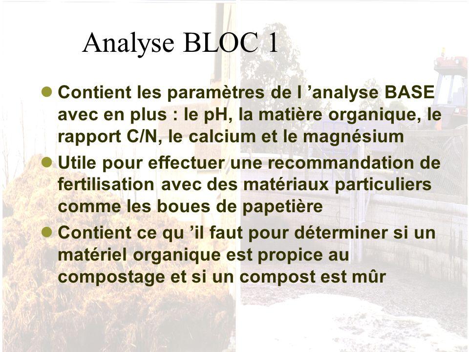 Analyse BLOC 2 Contient tous les paramètres de l analyse BLOC 1 avec l azote ammoniacal en plus Permet de déterminer quelle fraction de lazote des fumiers est sous forme facilement assimilable ou volatile Cest un paramètre de plus pour déterminer si un compost est mûr (un compost mûr ne contient à peu près pas d azote ammoniacal