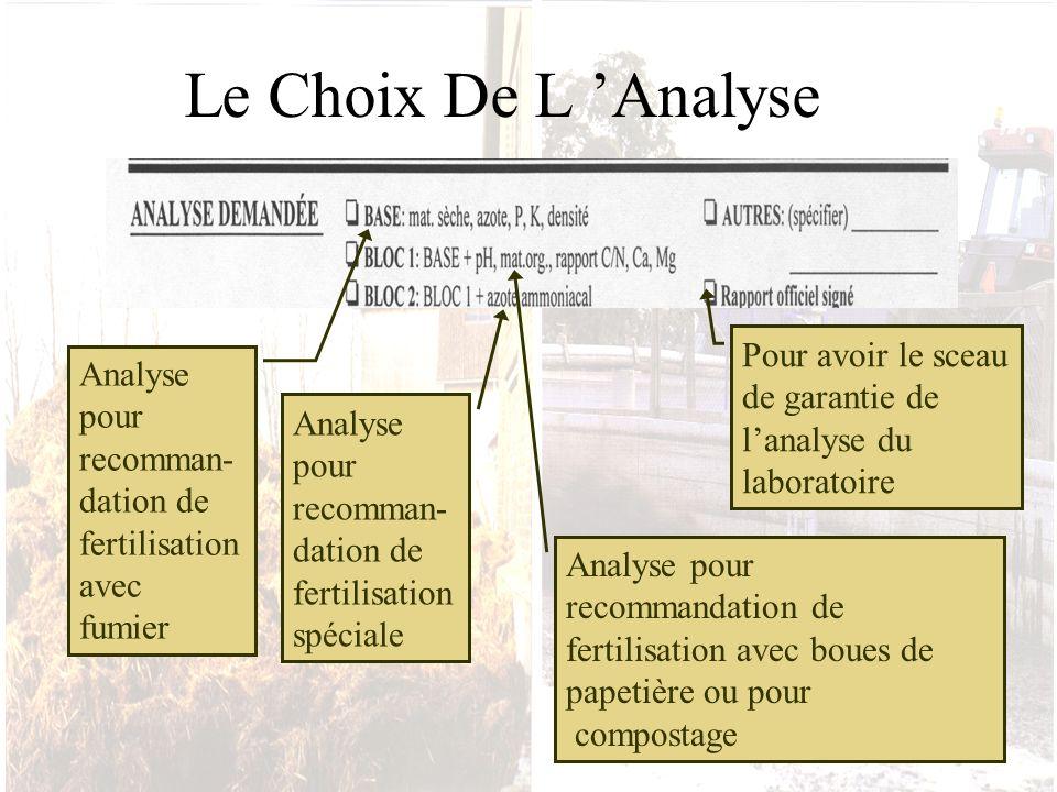 Le Choix De L Analyse Analyse pour recomman- dation de fertilisation avec fumier Analyse pour recommandation de fertilisation avec boues de papetière