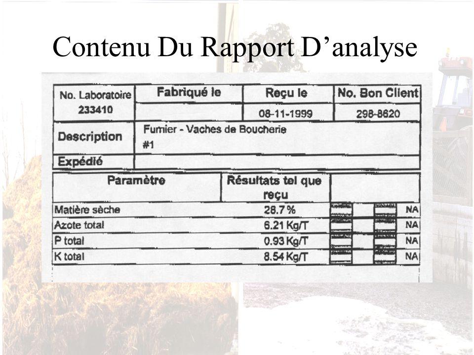 Contenu Du Rapport Danalyse