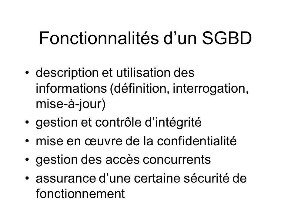 Fonctionnalités dun SGBD description et utilisation des informations (définition, interrogation, mise-à-jour) gestion et contrôle dintégrité mise en œuvre de la confidentialité gestion des accès concurrents assurance dune certaine sécurité de fonctionnement