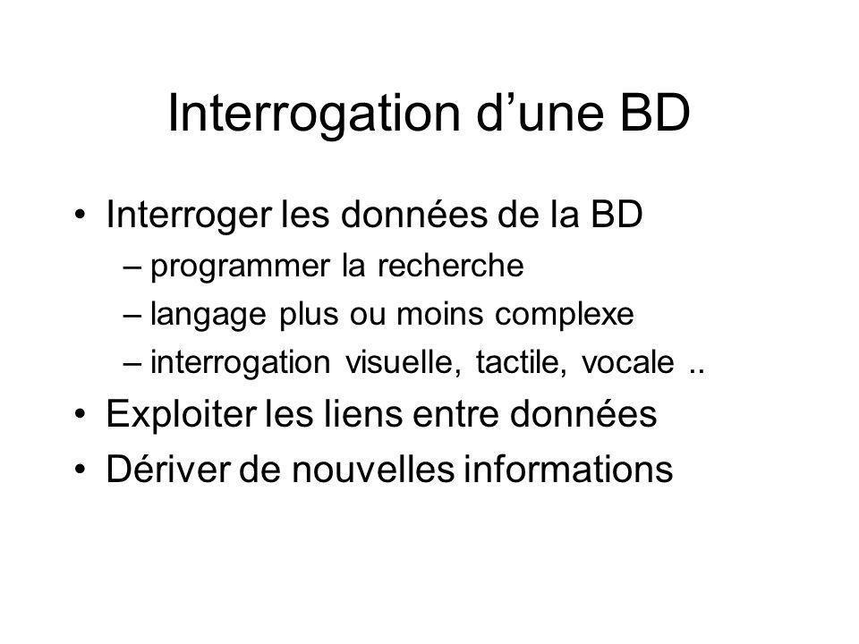 Interrogation dune BD Interroger les données de la BD –programmer la recherche –langage plus ou moins complexe –interrogation visuelle, tactile, vocale..