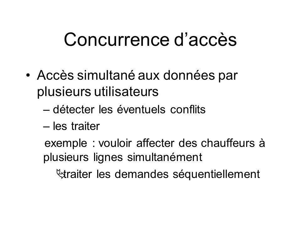 Concurrence daccès Accès simultané aux données par plusieurs utilisateurs – détecter les éventuels conflits – les traiter exemple : vouloir affecter des chauffeurs à plusieurs lignes simultanément traiter les demandes séquentiellement