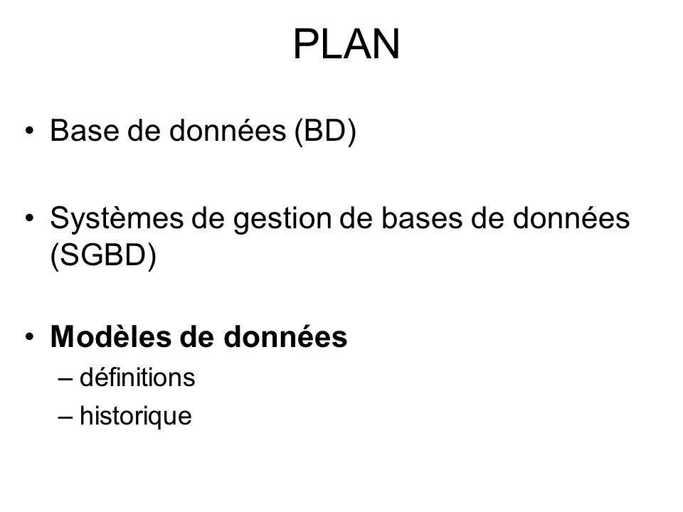 PLAN Base de données (BD) Systèmes de gestion de bases de données (SGBD) Modèles de données –définitions –historique