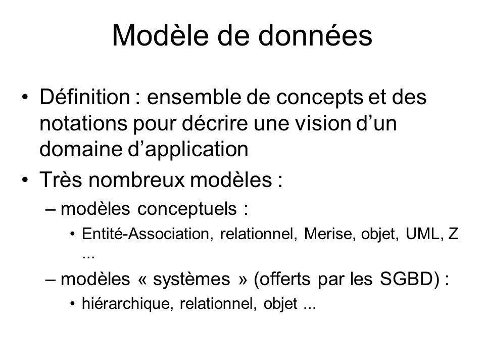 Modèle de données Définition : ensemble de concepts et des notations pour décrire une vision dun domaine dapplication Très nombreux modèles : –modèles conceptuels : Entité-Association, relationnel, Merise, objet, UML, Z...